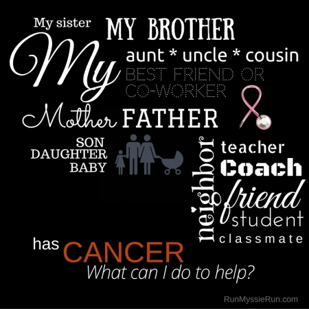 My sister brother aunt uncle family friend has cancer. what can I do to help?