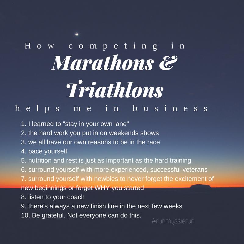 Marathons & Triathlons (1)