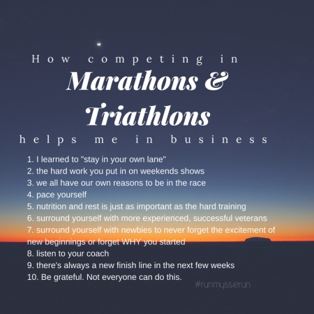Marathons & Triathlons (1)